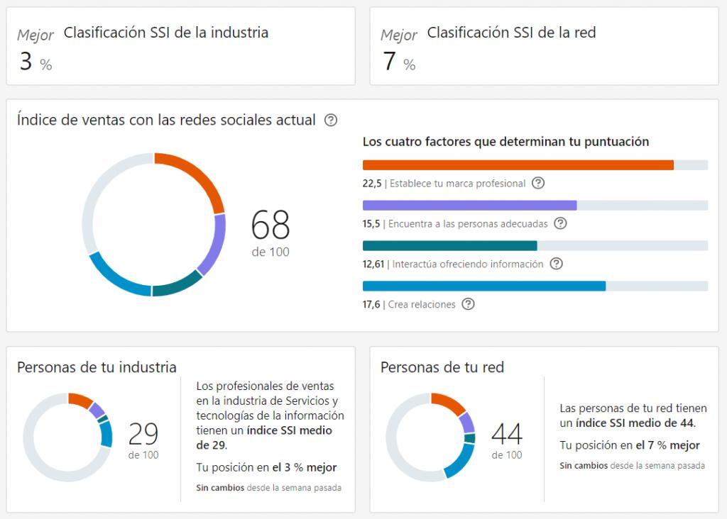 SSI en LinkedIn para marca personal